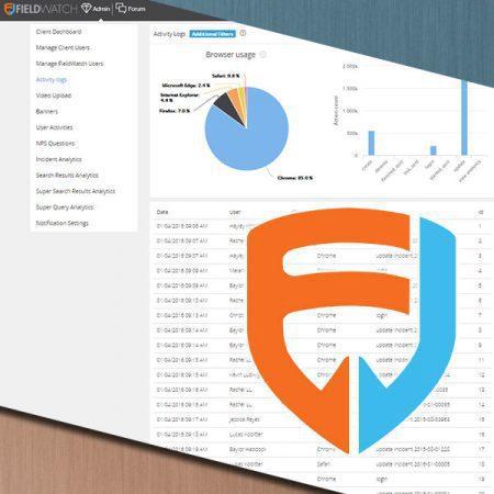 FieldWatch - Online Compliance Monitoring & Analytics